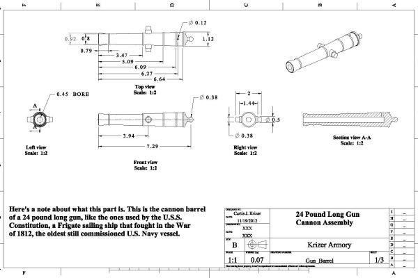 Final Project_Parts2